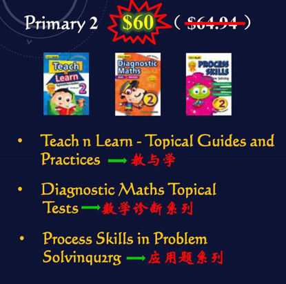 Picture of Fan - Math Bundle Pack for Year 2