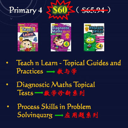 Picture of Fan - Math Bundle Pack for Year 4