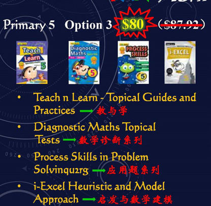 Picture of Fan - Math Bundle Pack for Year 5 (Option 3)