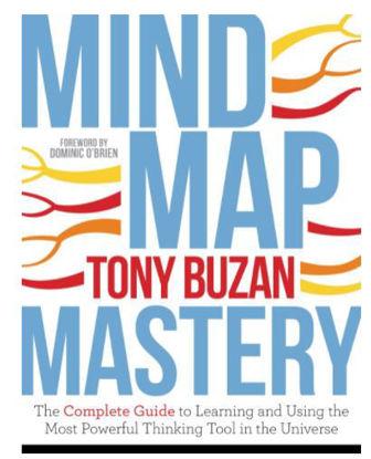 图片 Mind Map Mastery